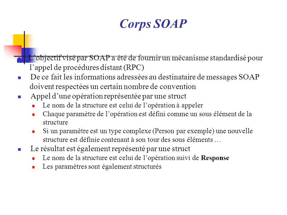 Corps SOAP Lobjectif visé par SOAP a été de fournir un mécanisme standardisé pour lappel de procédures distant (RPC) De ce fait les informations adres