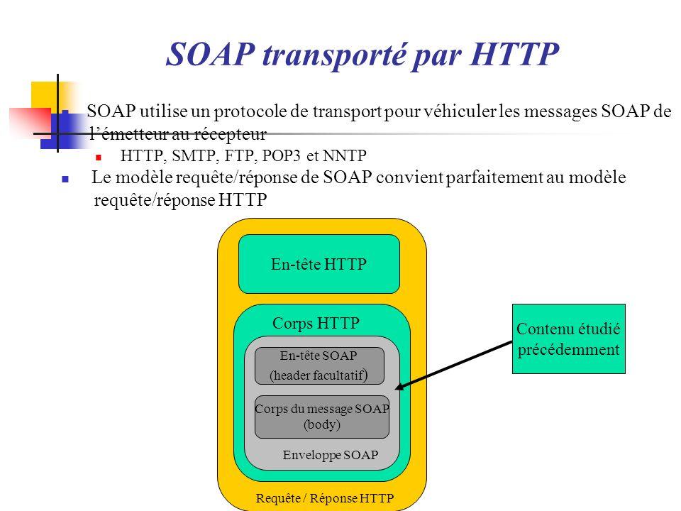 SOAP transporté par HTTP SOAP utilise un protocole de transport pour véhiculer les messages SOAP de lémetteur au récepteur HTTP, SMTP, FTP, POP3 et NN