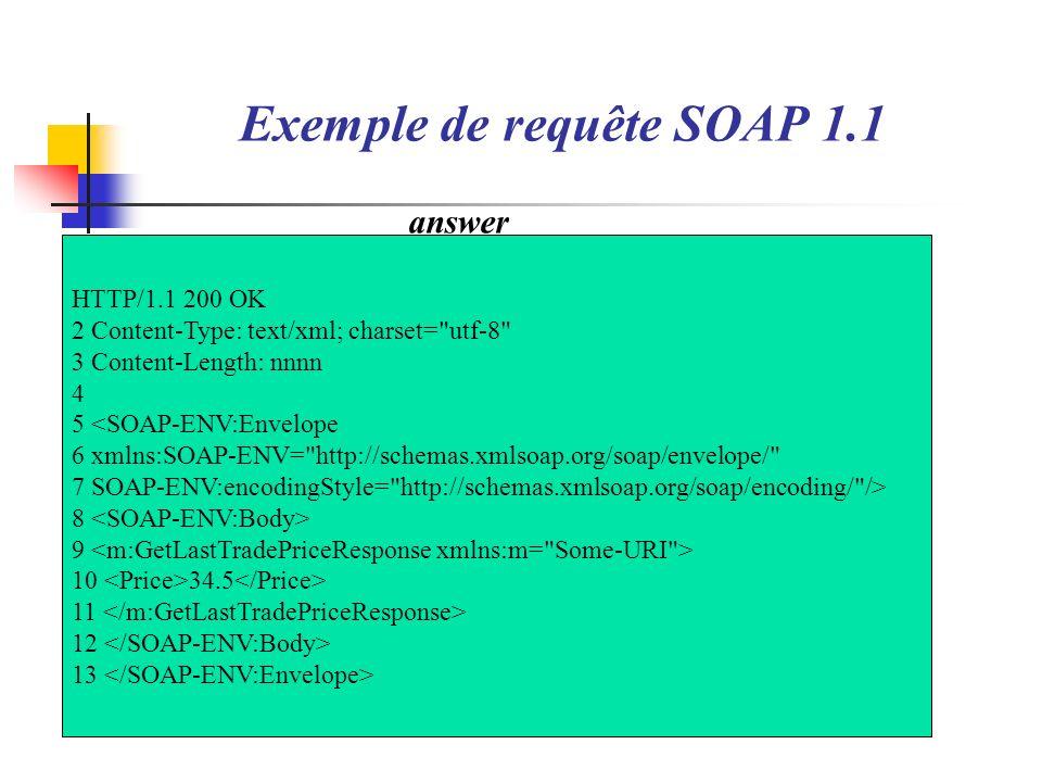 Les espaces de noms SOAP repose entièrement sur les espaces de noms XML : les éléments spécifiques à SOAP sont dans des NS spécifiques : http://schemas.xmlsoap.org/soap/envelope/ : commandes SOAP http://schemas.xmlsoap.org/soap/encoding/ : éléments définis pour la représentation des données les fils directs de env:Header doivent appartenir à des NS précisés dans le message les attributs de env:Envelope doivent appartenir à des NS les fils directs de env:Body peuvent appartenir à des NS précisés la norme SOAP 1.2 utilise des NS différents, mais conserve le même principe