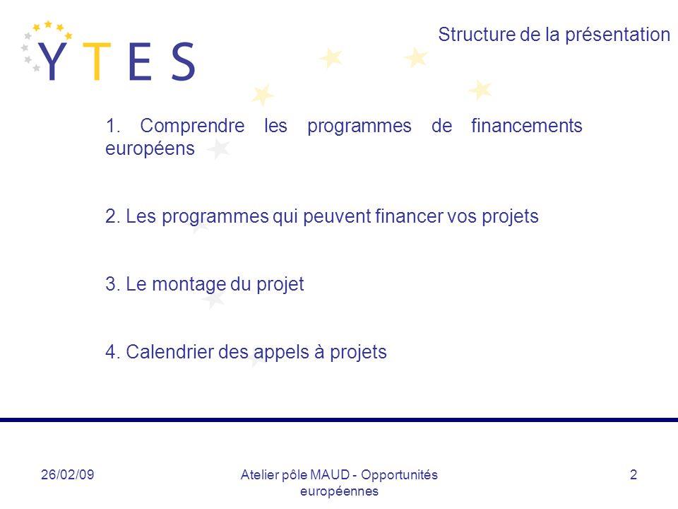 26/02/09Atelier pôle MAUD - Opportunités européennes 2 1. Comprendre les programmes de financements européens 2. Les programmes qui peuvent financer v