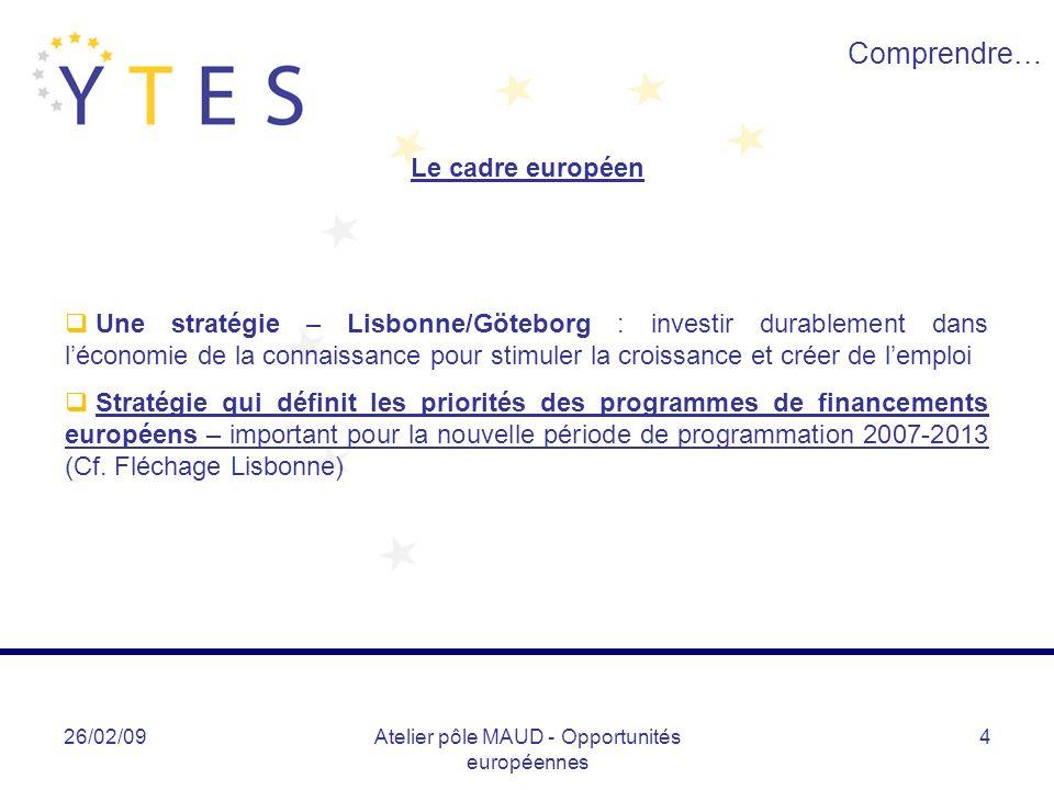 26/02/09Atelier pôle MAUD - Opportunités européennes 5 Comprendre… Les fonds structurels : gérés régionalement, avec une logique dappel doffres principalement (programmes opérationnels dits « P.O.