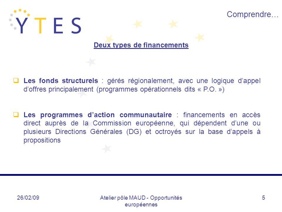26/02/09Atelier pôle MAUD - Opportunités européennes 5 Comprendre… Les fonds structurels : gérés régionalement, avec une logique dappel doffres princi