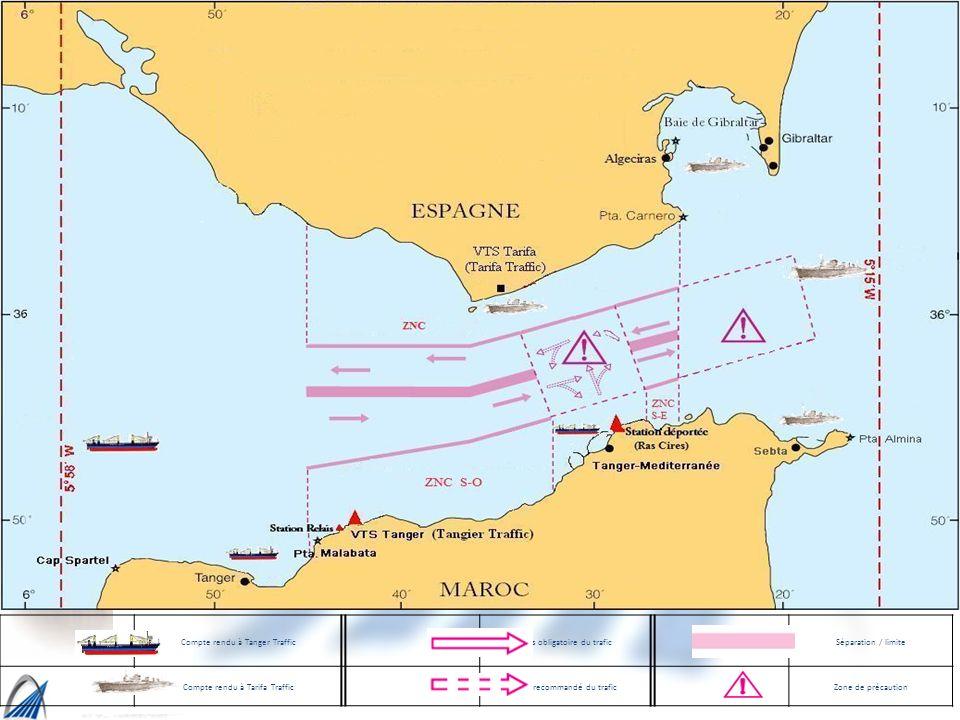 Compte rendu à Tanger TrafficSens obligatoire du traficSéparation / limite Compte rendu à Tarifa TrafficSens recommandé du traficZone de précaution