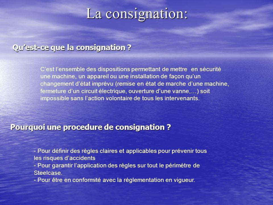 La consignation: Quest-ce que la consignation ? Cest lensemble des dispositions permettant de mettre en sécurité une machine, un appareil ou une insta