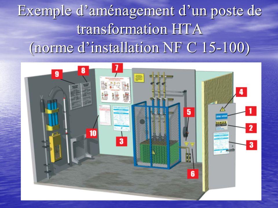 Exemple daménagement dun poste de transformation HTA (norme dinstallation NF C 15-100)