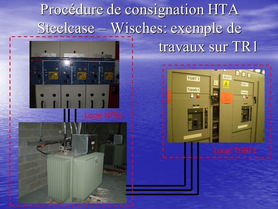 Procédure de consignation HTA Steelcase – Wisches: exemple de travaux sur TR1 Local TGBT1 Local HTA1