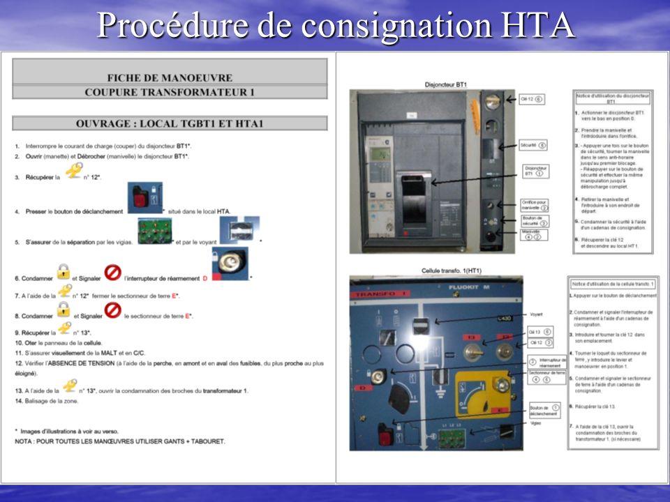 Procédure de consignation HTA
