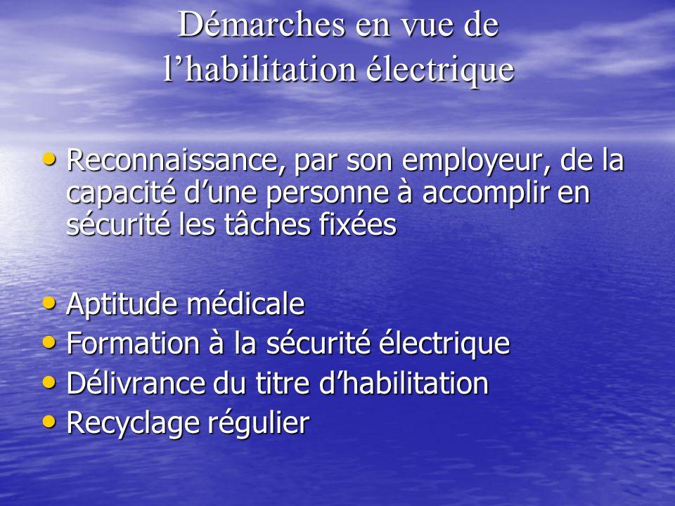 Démarches en vue de lhabilitation électrique Reconnaissance, par son employeur, de la capacité dune personne à accomplir en sécurité les tâches fixées