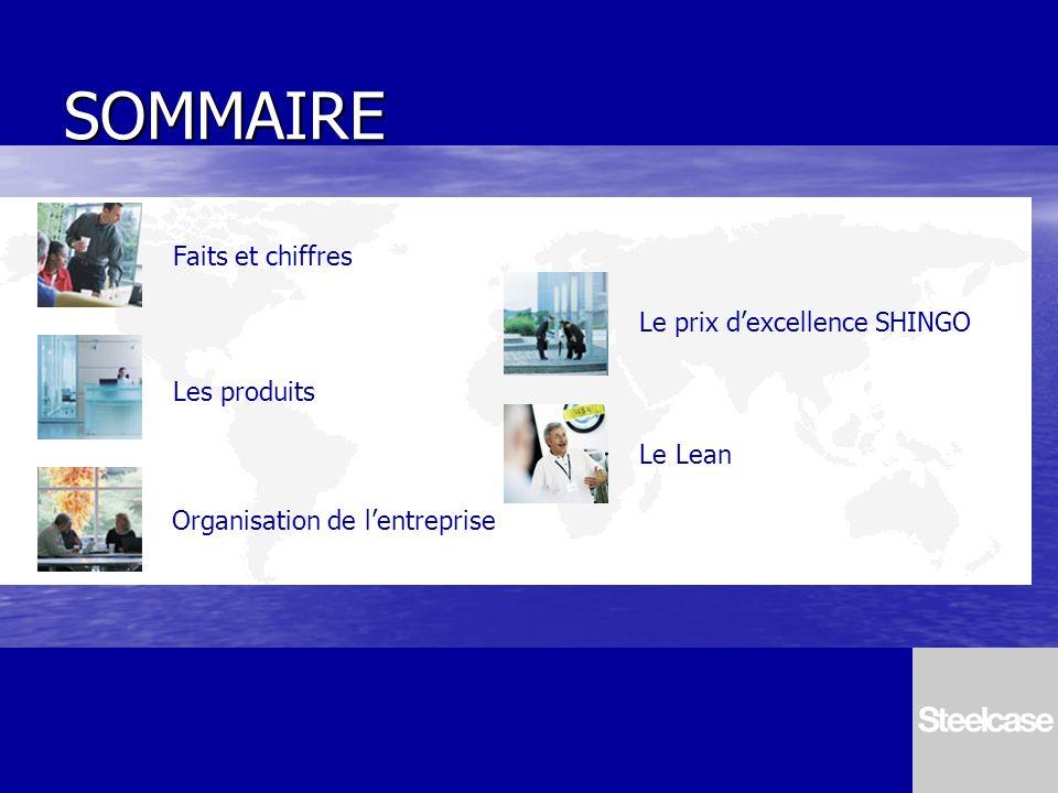 SOMMAIRE Faits et chiffres Les produits Organisation de lentreprise Le prix dexcellence SHINGO Le Lean