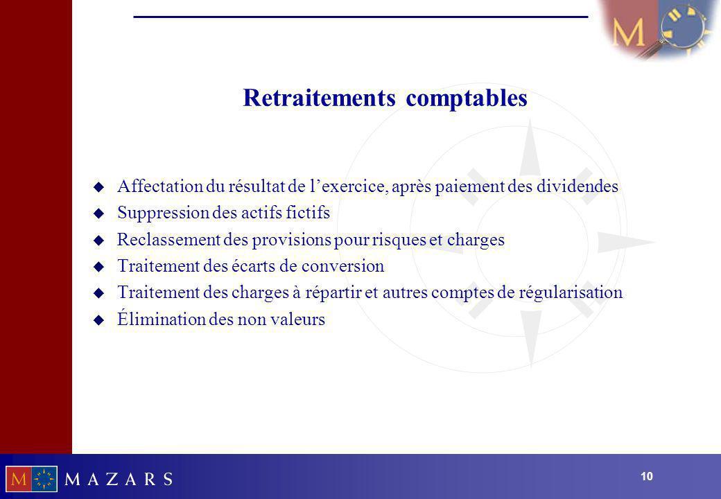 10 Retraitements comptables u Affectation du résultat de lexercice, après paiement des dividendes u Suppression des actifs fictifs u Reclassement des