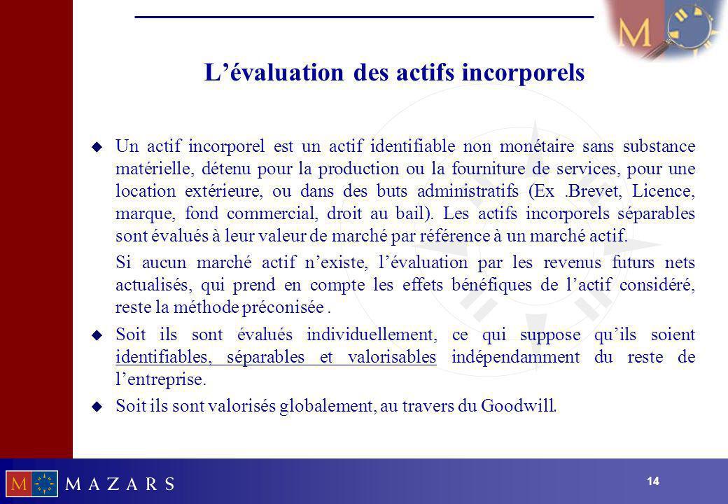14 Lévaluation des actifs incorporels u Un actif incorporel est un actif identifiable non monétaire sans substance matérielle, détenu pour la producti