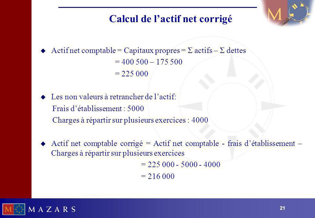 21 Calcul de lactif net corrigé u Actif net comptable = Capitaux propres = Σ actifs – Σ dettes = 400 500 – 175 500 = 225 000 u Les non valeurs à retra