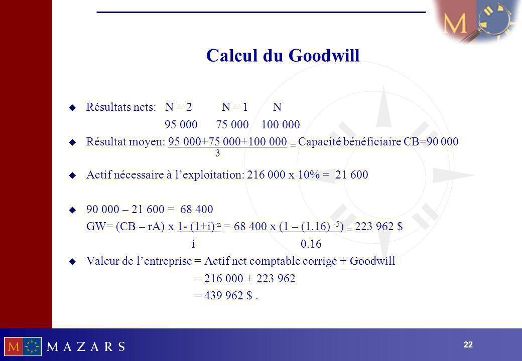 22 Calcul du Goodwill u Résultats nets: N – 2 N – 1 N 95 000 75 000100 000 u Résultat moyen: 95 000+75 000+100 000 = Capacité bénéficiaire CB=90 000 3