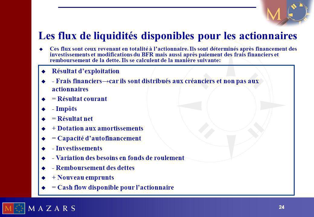 24 Les flux de liquidités disponibles pour les actionnaires u Ces flux sont ceux revenant en totalité à lactionnaire. Ils sont déterminés après financ
