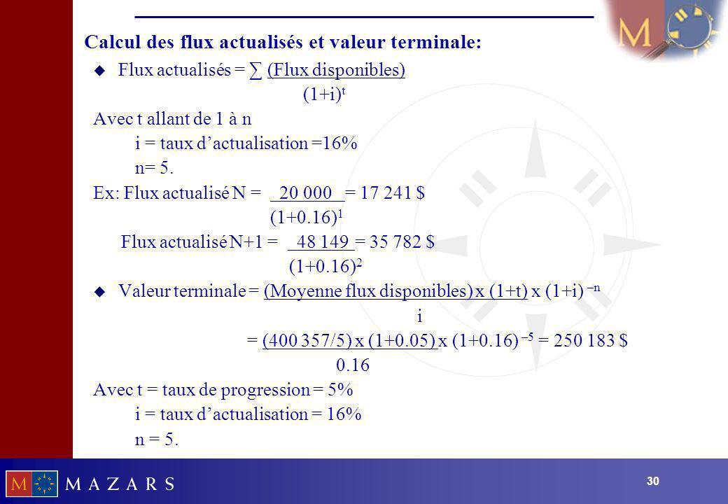 30 Calcul des flux actualisés et valeur terminale: u Flux actualisés = (Flux disponibles) (1+i) t Avec t allant de 1 à n i = taux dactualisation =16%