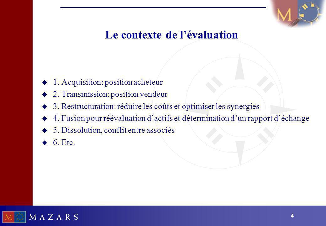 44 Le contexte de lévaluation u 1. Acquisition: position acheteur u 2. Transmission: position vendeur u 3. Restructuration: réduire les coûts et optim