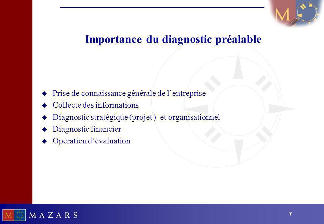 77 Importance du diagnostic préalable u Prise de connaissance générale de lentreprise u Collecte des informations u Diagnostic stratégique (projet ) e