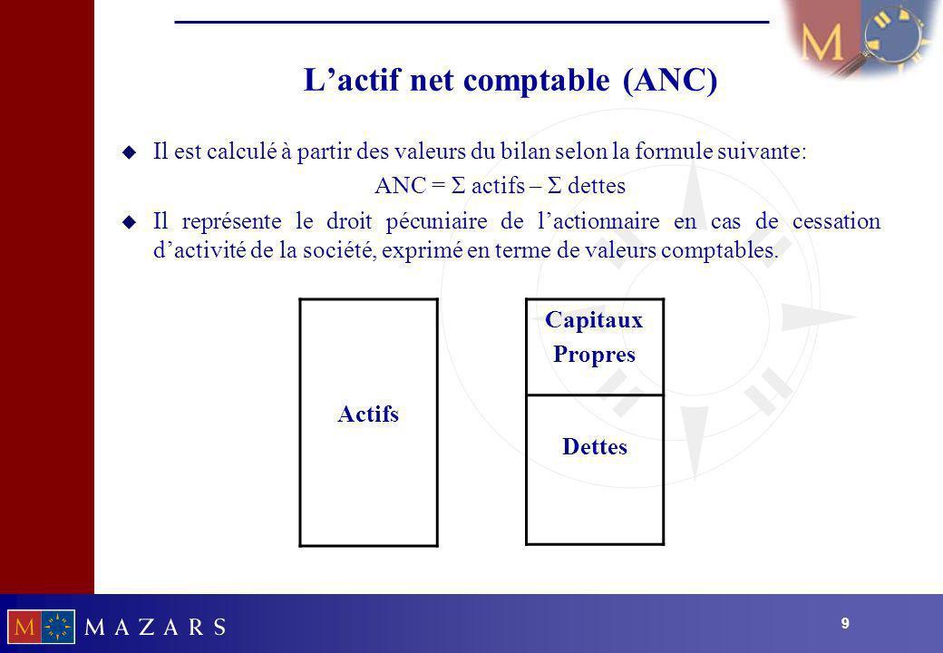 99 Lactif net comptable (ANC) u Il est calculé à partir des valeurs du bilan selon la formule suivante: ANC = Σ actifs – Σ dettes u Il représente le d