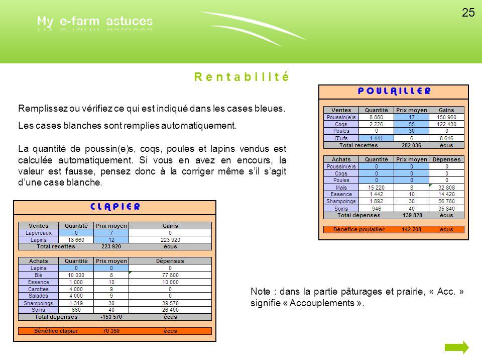 La quantité de poussin(e)s, coqs, poules et lapins vendus est calculée automatiquement. Si vous en avez en encours, la valeur est fausse, pensez donc