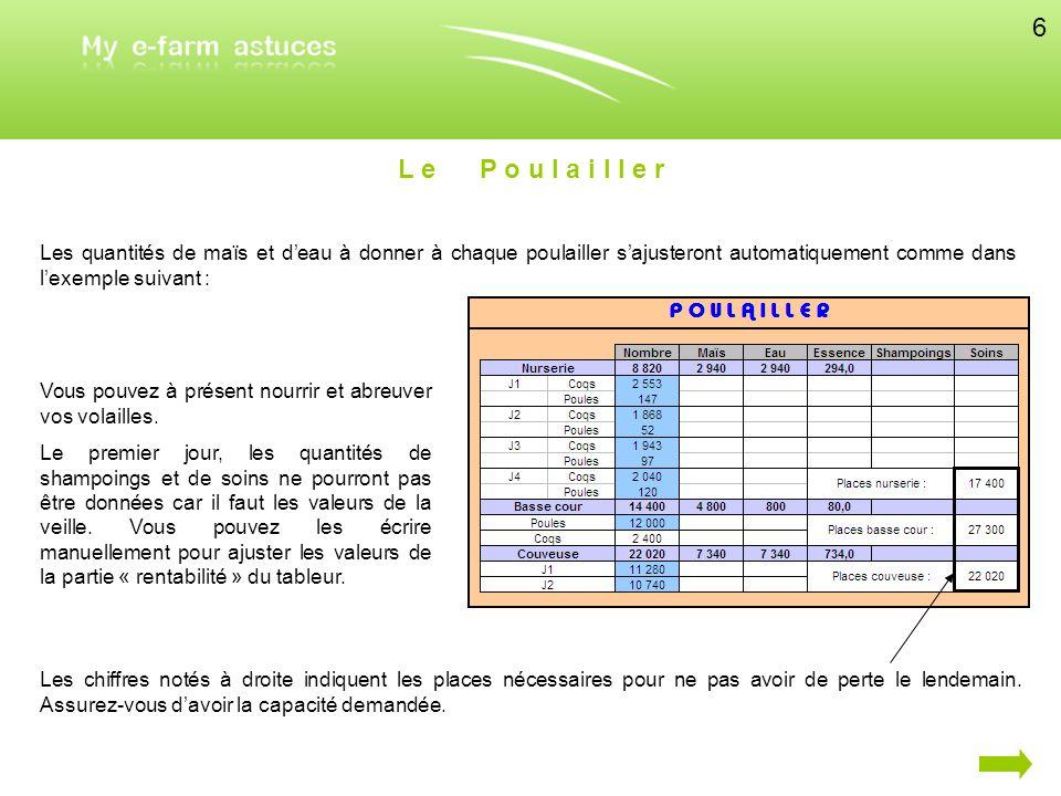 Dans la colonne « Quantités utilisées », indiquez le nombre de litres ou de cageots donnés à vos volailles et lapins aujourdhui et qui proviennent des champs.