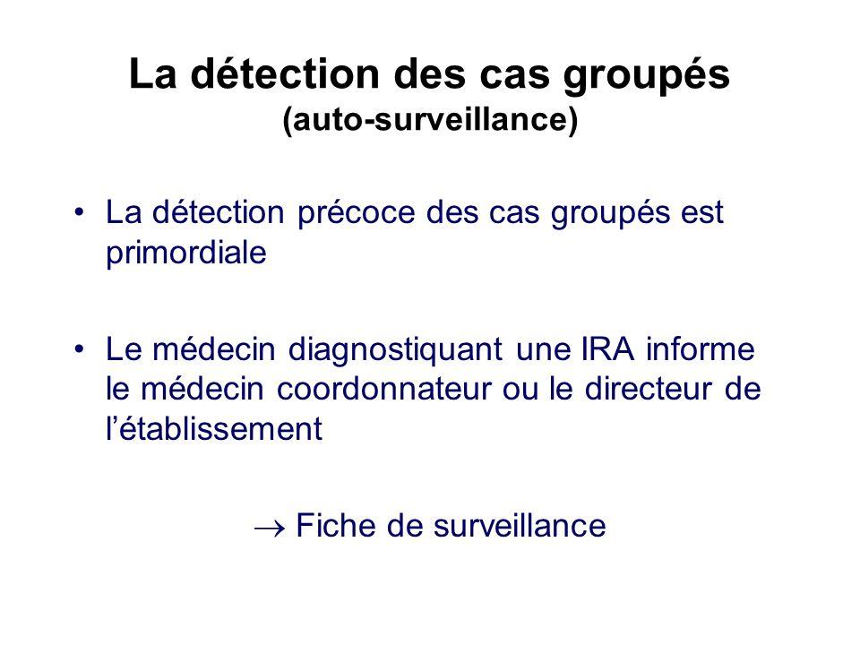 La détection des cas groupés (auto-surveillance) La détection précoce des cas groupés est primordiale Le médecin diagnostiquant une IRA informe le méd