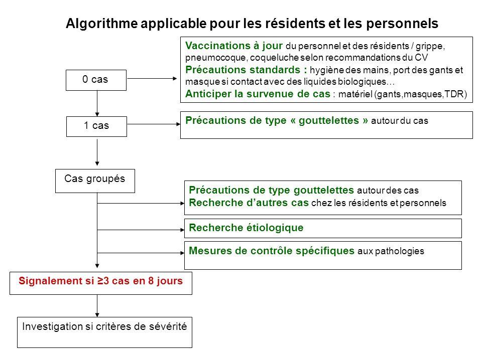 Bilan du dispositif Synthèse annuelle des foyers déclarés en Aquitaine Retour dinformation