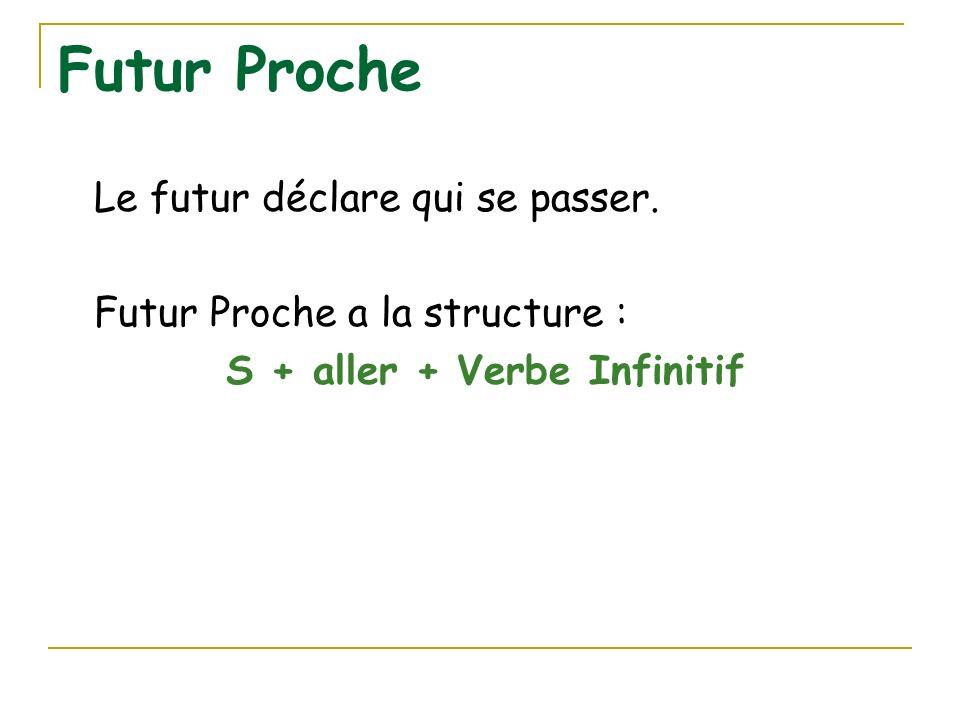 Futur Proche Le futur déclare qui se passer. Futur Proche a la structure : S + aller + Verbe Infinitif