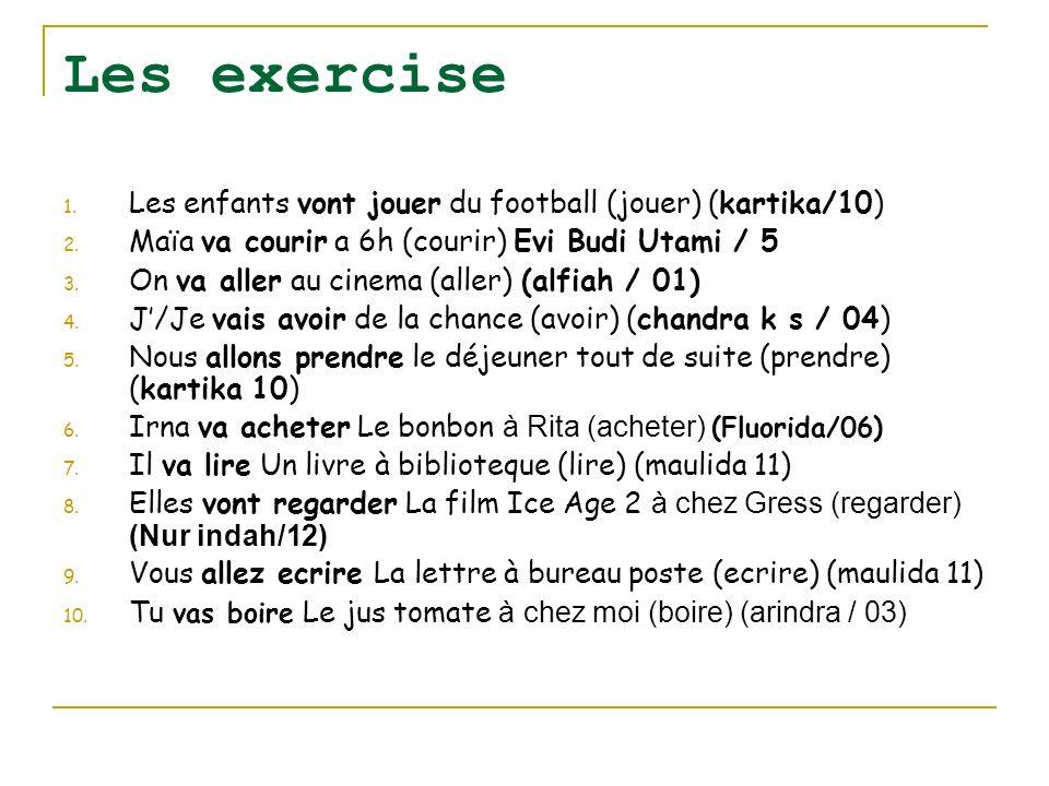 Les exercise 1. Les enfants vont jouer du football (jouer) (kartika/10) 2. Maïa va courir a 6h (courir) Evi Budi Utami / 5 3. On va aller au cinema (a
