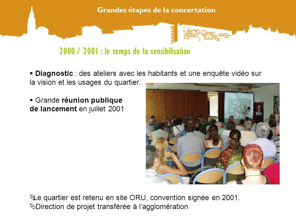 Grandes étapes de la concertation 2000 / 2001 : le temps de la sensibilisation Diagnostic : des ateliers avec les habitants et une enquête vidéo sur l