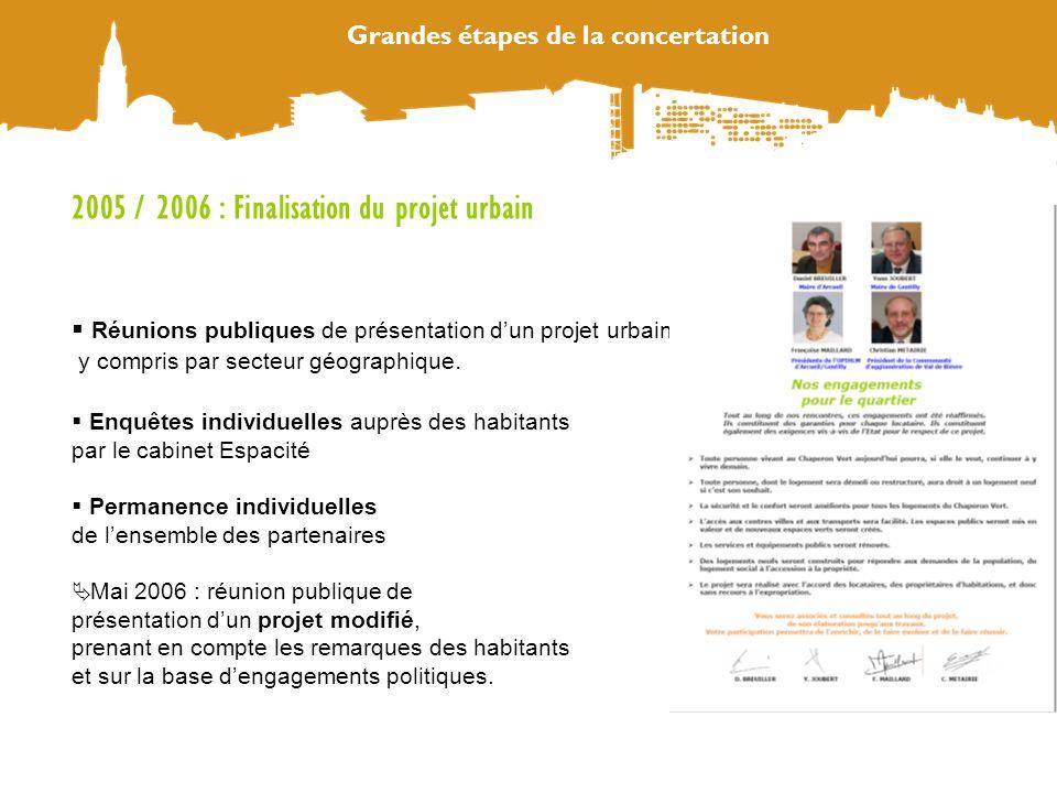 Grandes étapes de la concertation 2005 / 2006 : Finalisation du projet urbain Réunions publiques de présentation dun projet urbain, y compris par sect