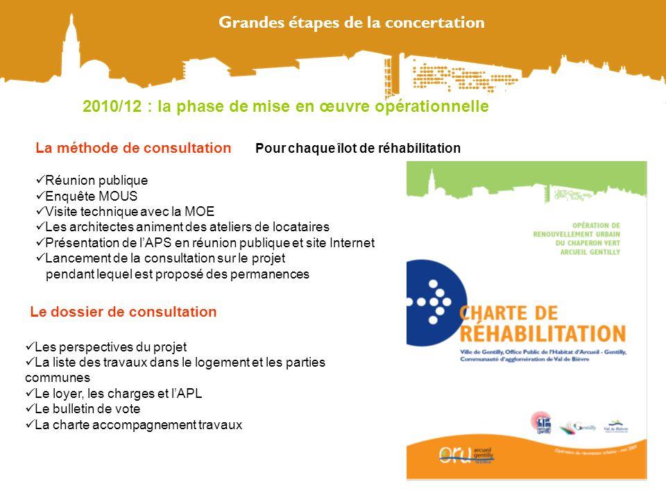 Grandes étapes de la concertation La méthode de consultation Pour chaque îlot de réhabilitation Réunion publique Enquête MOUS Visite technique avec la