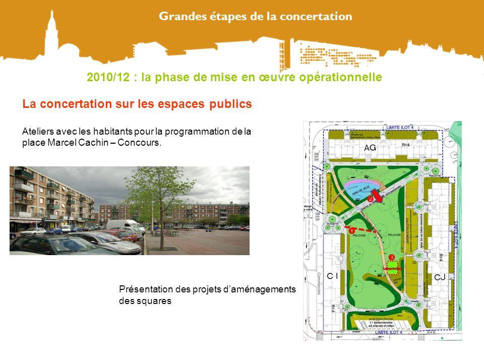 Grandes étapes de la concertation 2010/12 : la phase de mise en œuvre opérationnelle La concertation sur les espaces publics Ateliers avec les habitan