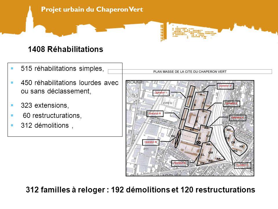 Projet urbain du Chaperon Vert 1408 Réhabilitations 515 réhabilitations simples, 450 réhabilitations lourdes avec ou sans déclassement, 323 extensions