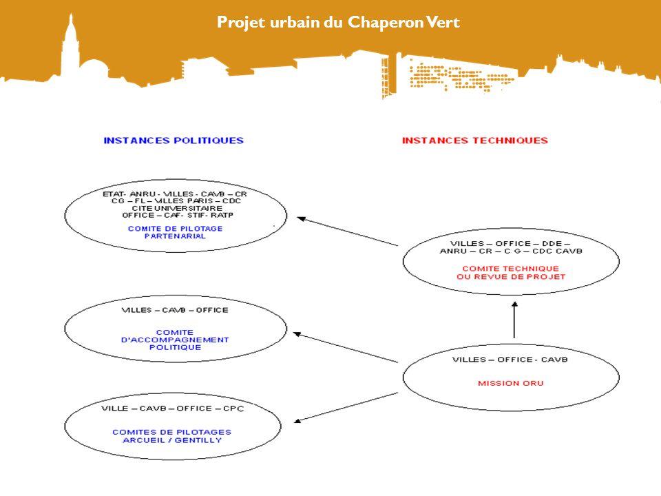 Grandes étapes de la concertation 2000 / 2001 : le temps de la sensibilisation Diagnostic : des ateliers avec les habitants et une enquête vidéo sur la vision et les usages du quartier.