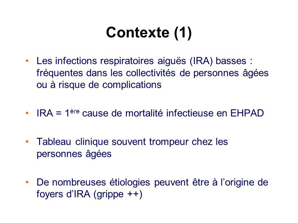 Contexte (1) Les infections respiratoires aiguës (IRA) basses : fréquentes dans les collectivités de personnes âgées ou à risque de complications IRA