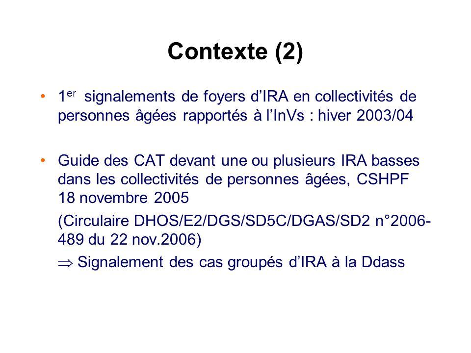 Contexte (2) 1 er signalements de foyers dIRA en collectivités de personnes âgées rapportés à lInVs : hiver 2003/04 Guide des CAT devant une ou plusie