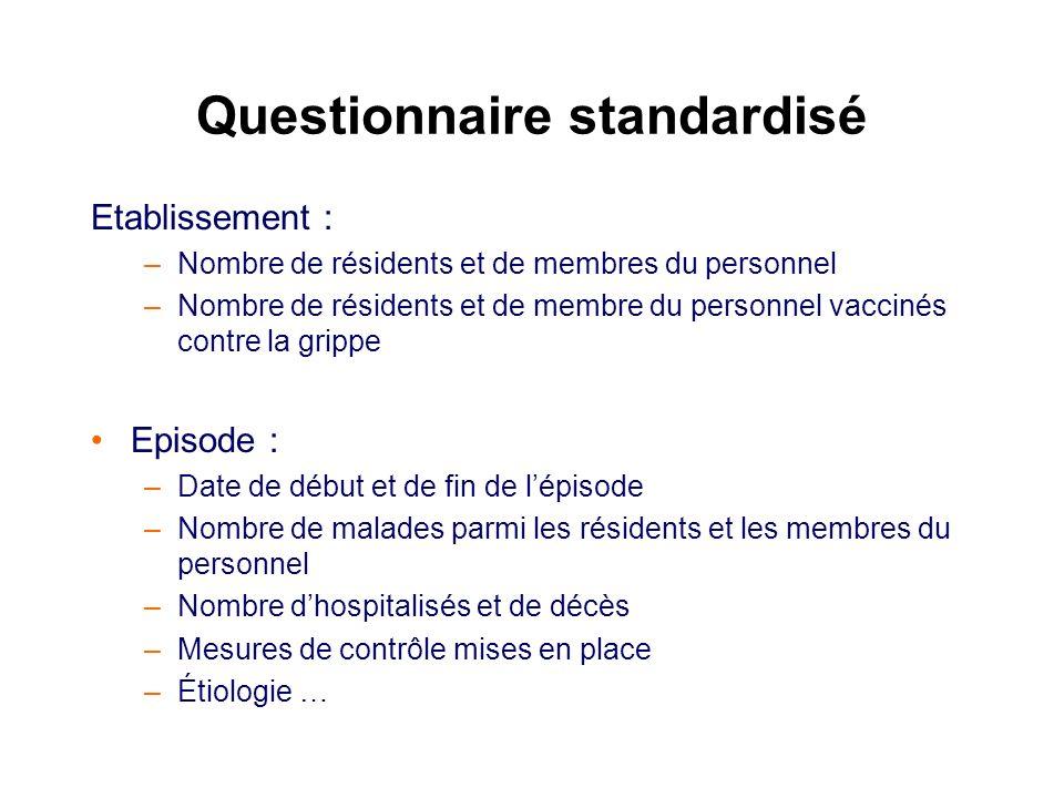 Questionnaire standardisé Etablissement : –Nombre de résidents et de membres du personnel –Nombre de résidents et de membre du personnel vaccinés cont