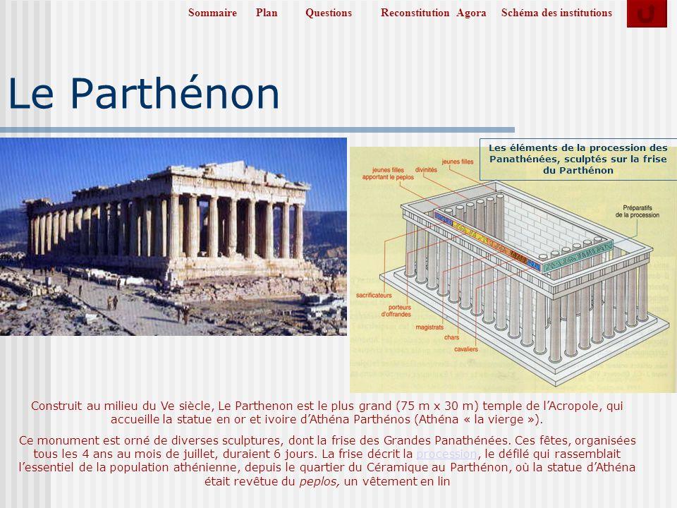 SommairePlanReconstitution AgoraSchéma des institutionsQuestions Le Parthénon Construit au milieu du Ve siècle, Le Parthenon est le plus grand (75 m x 30 m) temple de lAcropole, qui accueille la statue en or et ivoire dAthéna Parthénos (Athéna « la vierge »).