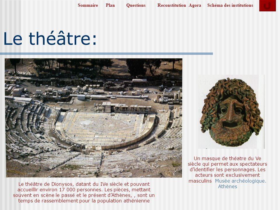 SommairePlanReconstitution AgoraSchéma des institutionsQuestions Le théâtre: Un masque de théatre du Ve siècle qui permet aux spectateurs didentifier les personnages.