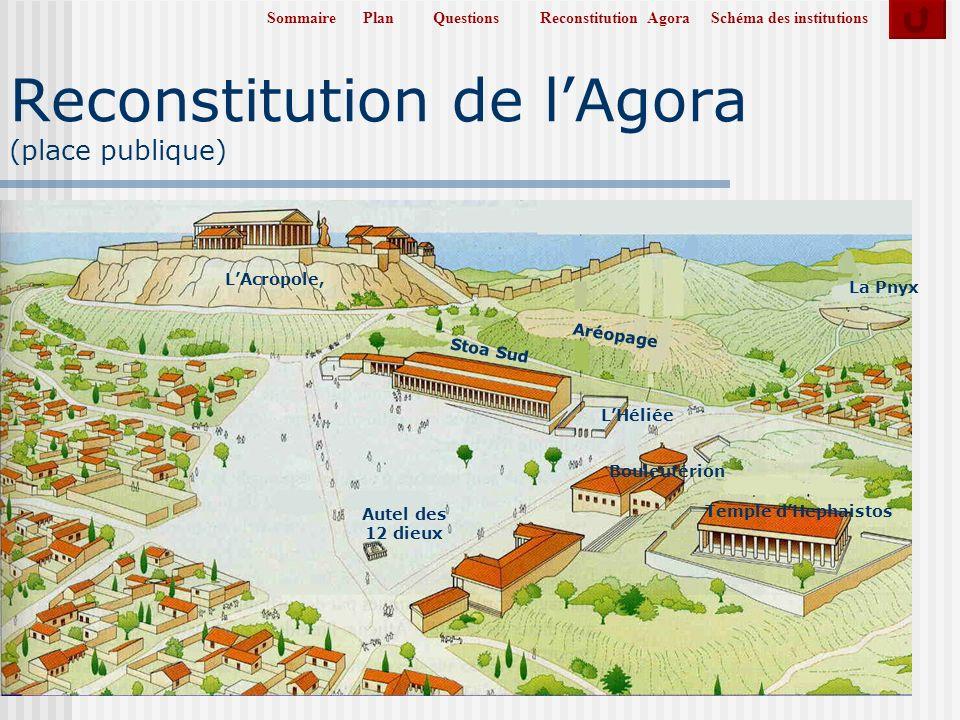 SommairePlanReconstitution AgoraSchéma des institutionsQuestions Le quartier du céramique Ce quartier est appelé ainsi car il était occupé par la communauté des potiers (kerameis).