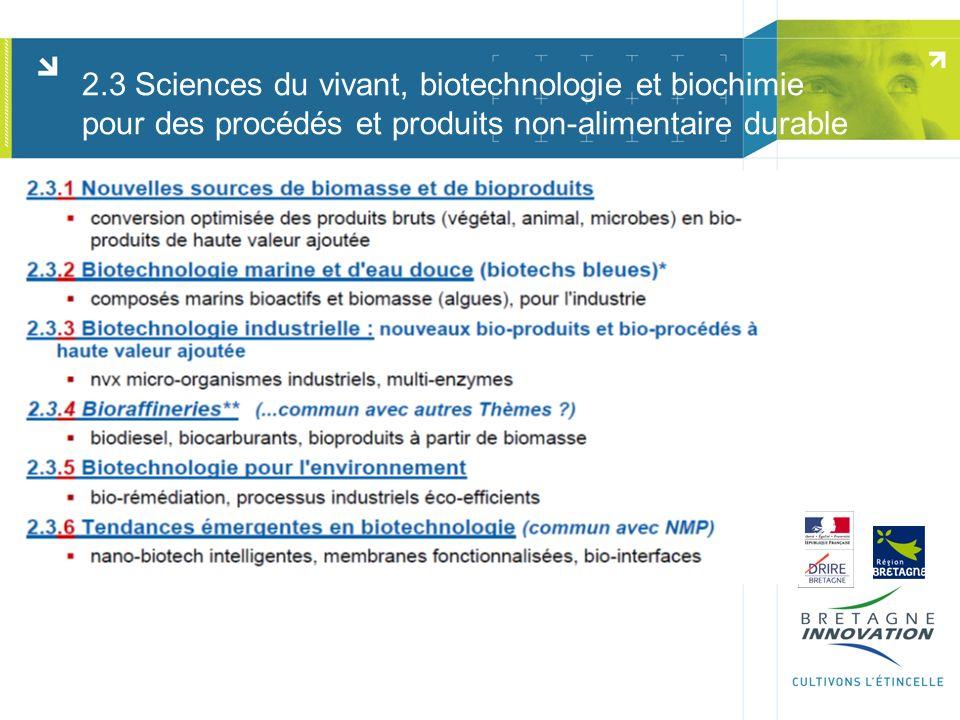 2.3 Sciences du vivant, biotechnologie et biochimie pour des procédés et produits non-alimentaire durable