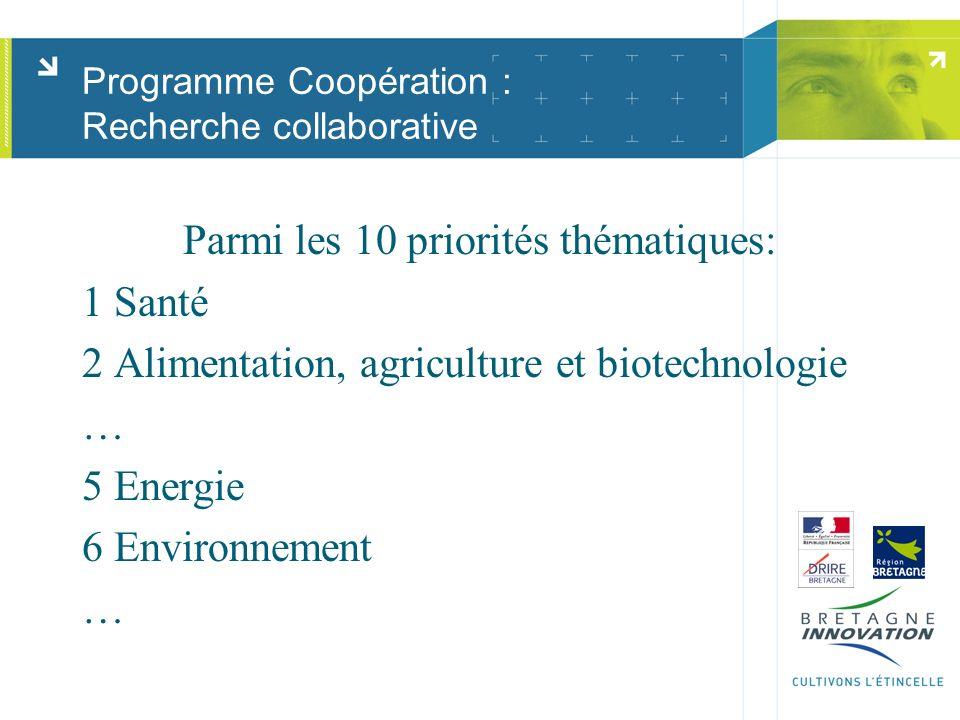 Programme Coopération : Recherche collaborative Parmi les 10 priorités thématiques: 1 Santé 2 Alimentation, agriculture et biotechnologie … 5 Energie