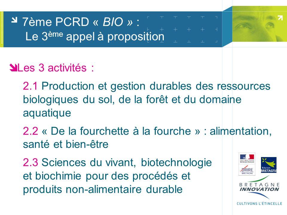 7ème PCRD « BIO » : Le 3 ème appel à proposition Les 3 activités : 2.1 Production et gestion durables des ressources biologiques du sol, de la forêt e