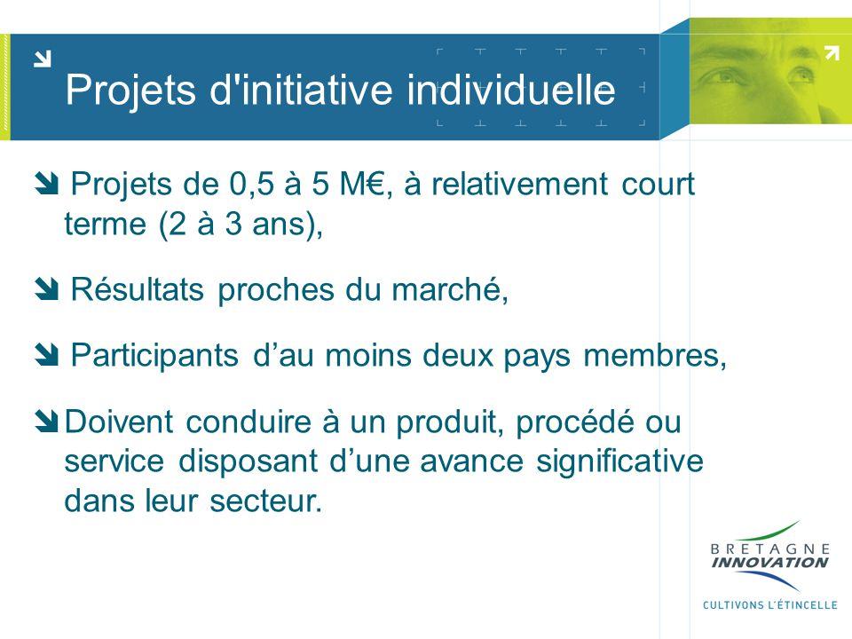 Projets d'initiative individuelle Projets de 0,5 à 5 M, à relativement court terme (2 à 3 ans), Résultats proches du marché, Participants dau moins de