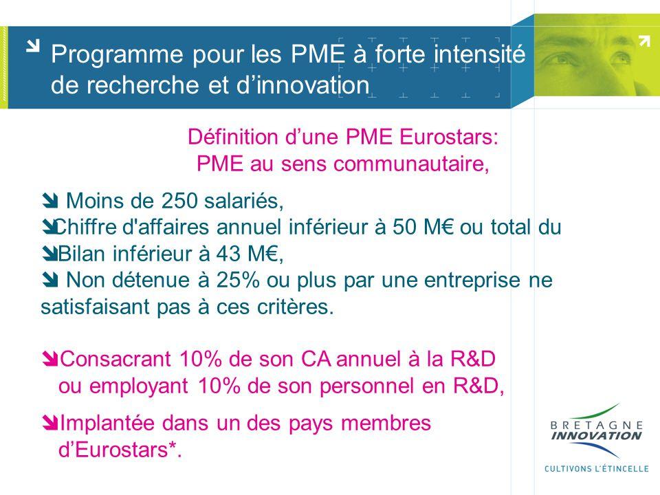 Programme pour les PME à forte intensité de recherche et dinnovation Définition dune PME Eurostars: PME au sens communautaire, Moins de 250 salariés,