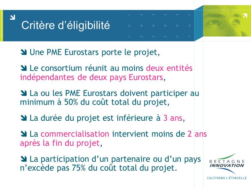 Critère déligibilité Une PME Eurostars porte le projet, Le consortium réunit au moins deux entités indépendantes de deux pays Eurostars, La ou les PME