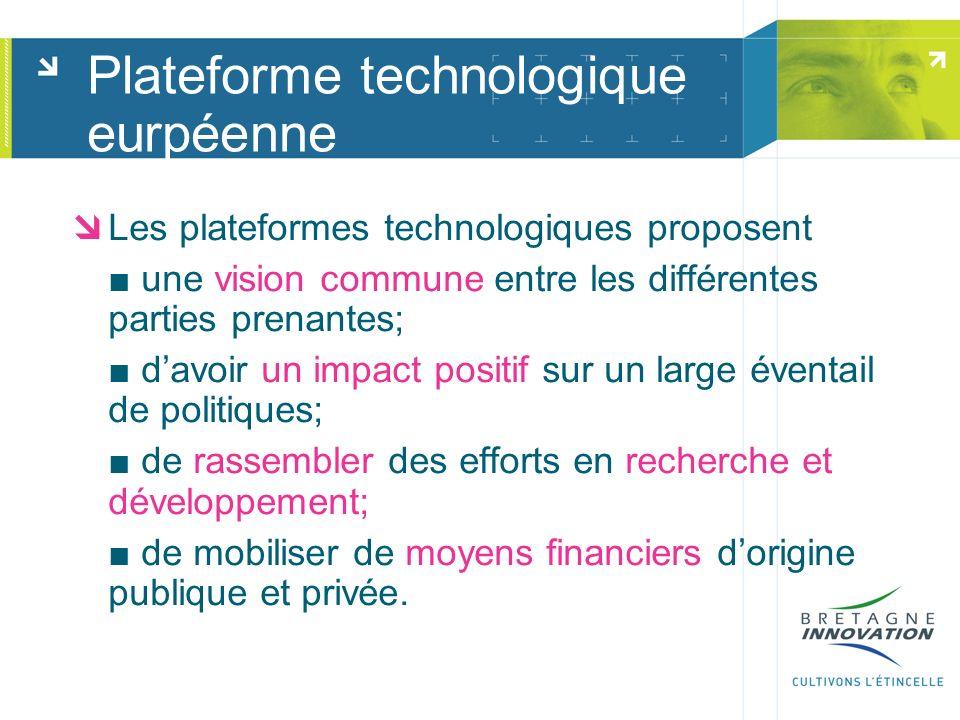 Plateforme technologique eurpéenne Les plateformes technologiques proposent une vision commune entre les différentes parties prenantes; davoir un impact positif sur un large éventail de politiques; de rassembler des efforts en recherche et développement; de mobiliser de moyens financiers dorigine publique et privée.