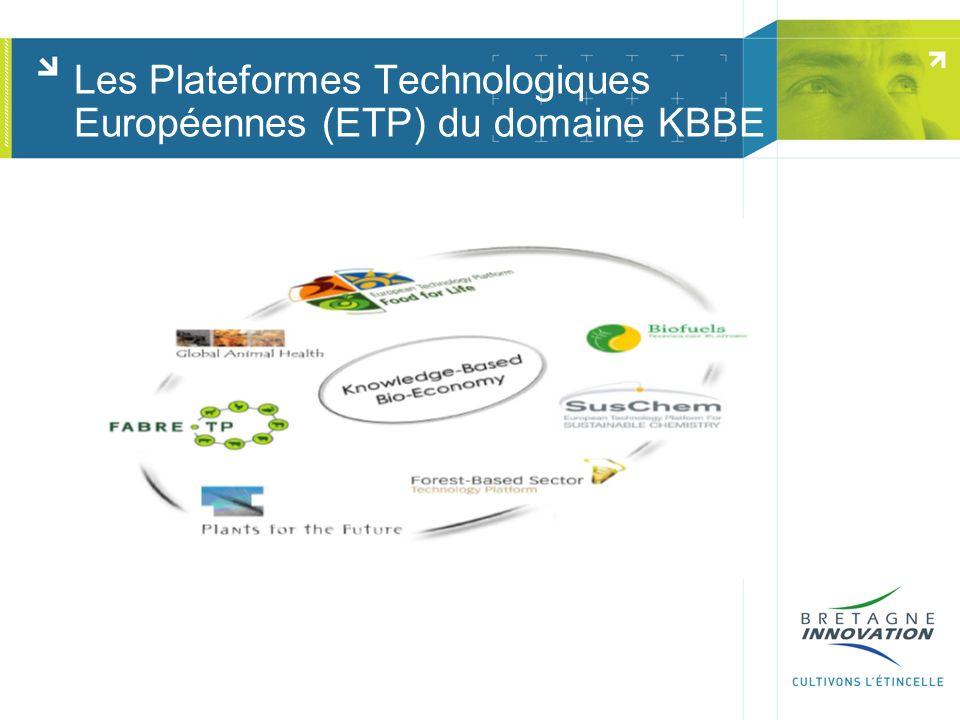 Les Plateformes Technologiques Européennes (ETP) du domaine KBBE