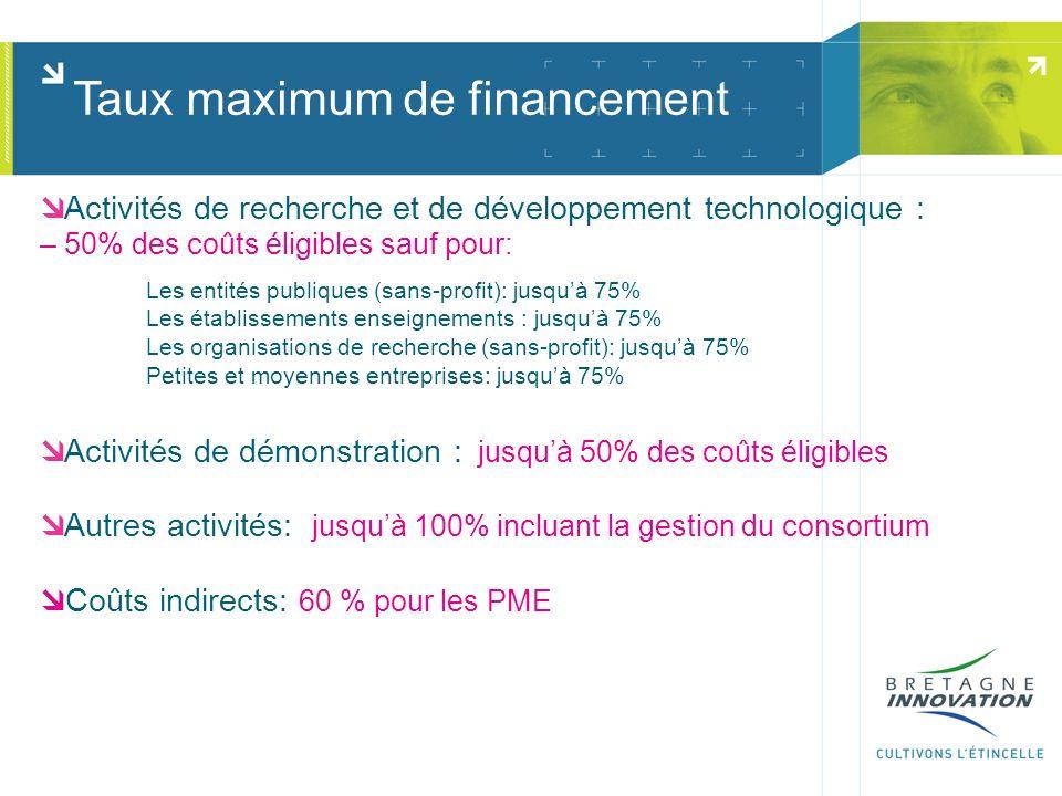 Activités de recherche et de développement technologique : – 50% des coûts éligibles sauf pour: Les entités publiques (sans-profit): jusquà 75% Les établissements enseignements : jusquà 75% Les organisations de recherche (sans-profit): jusquà 75% Petites et moyennes entreprises: jusquà 75% Activités de démonstration : jusquà 50% des coûts éligibles Autres activités: jusquà 100% incluant la gestion du consortium Coûts indirects: 60 % pour les PME Taux maximum de financement