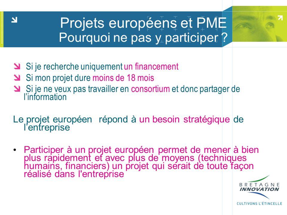 Projets européens et PME Pourquoi ne pas y participer ? Si je recherche uniquement un financement Si mon projet dure moins de 18 mois Si je ne veux pa